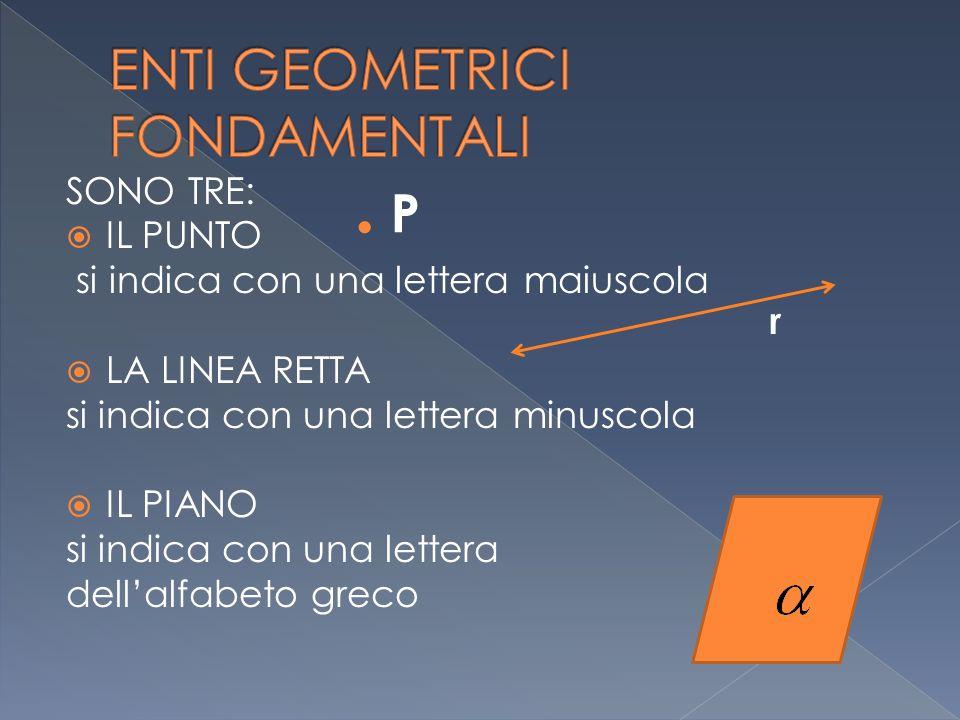  si ottiene dividendo con un punto una retta ssi indica con una lettera minuscola.