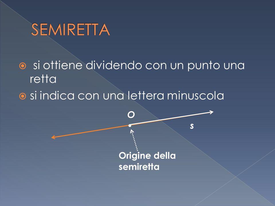 si ottiene dividendo con due punti una retta ssi indica con i due estremi.