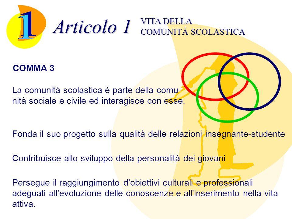 Articolo 1 COMUNITÁ SCOLASTICA VITA DELLA COMMA 4 La vita della comunità scolastica si basa: - sulla libertà di espressione, di pensiero, di coscienza e di religione - sul rispetto reciproco di tutte le persone che la compongono, quale che sia la loro età e condizione - nel ripudio d ogni barriera ideologica, sociale e culturale