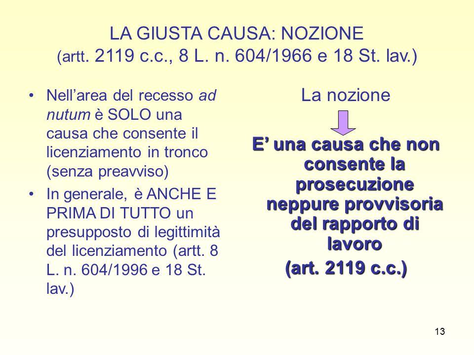 14 IL GIUSTIFICATO MOTIVO (artt.3, 8 L. n. 604/1966 e 18 St.