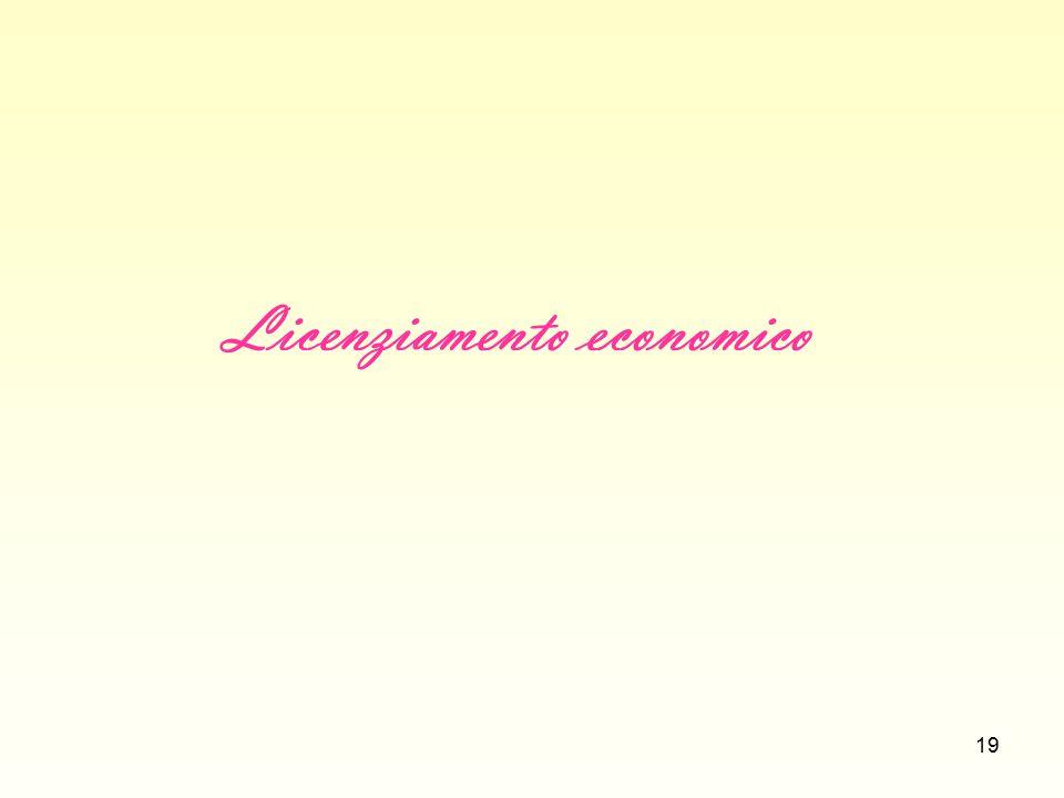 20 IL GIUSTIFICATO MOTIVO OGGETTIVO (artt.3 L. n.