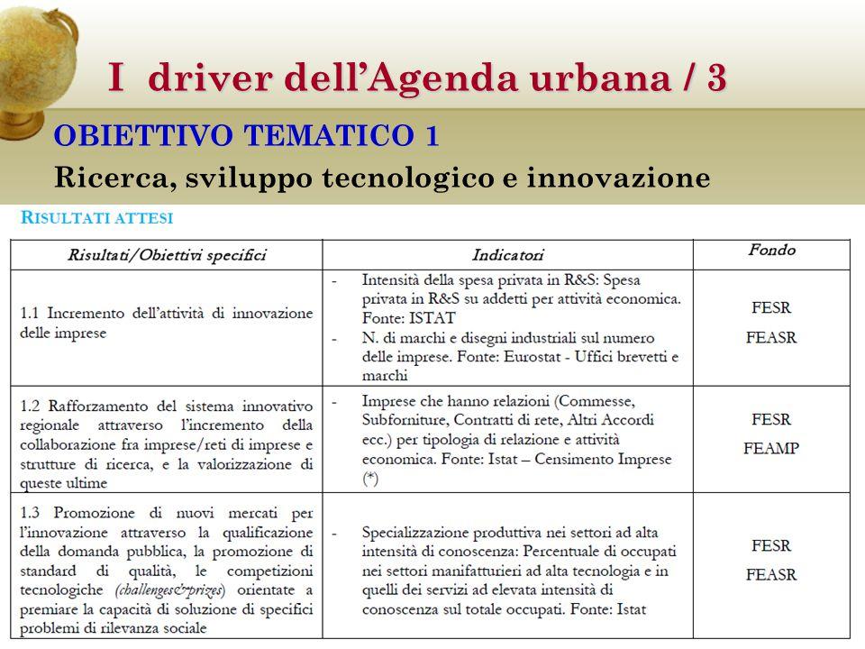 I driver dell'Agenda urbana / 3 OBIETTIVO TEMATICO 3 Sistemi produttivi