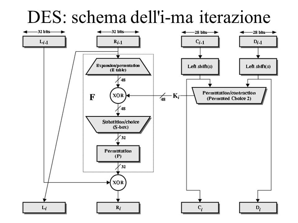9 Triplo DES standardizzato per le applicazioni finanziarie nel 1985, dal 1999 incorporato nello standard DES tre esecuzioni del DES secondo uno schema EDE stessa resistenza del DES alla crittoanalisi tre chiavi da 56 bit equivalenti a una da 168 bit