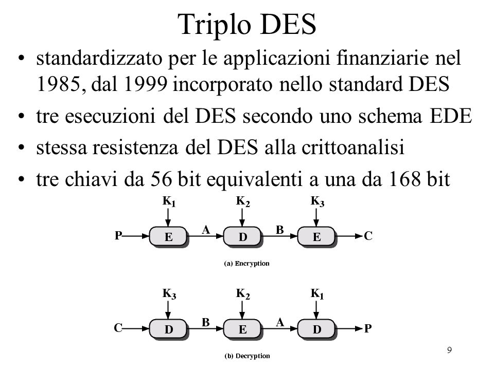 10 AES (Advanced Encryption Standard) Call for proposal emessa dal NIST nel 1997 specifiche: –sicurezza almeno pari a quella del Triplo DES –maggiore efficienza –blocco dati da 128 bit, chiavi da 128/192/256 bit criteri di valutazione: –sicurezza, efficienza, uso di risorse, adattabilità hw e sw, flessibilità standard finale pubblicato nel 2001