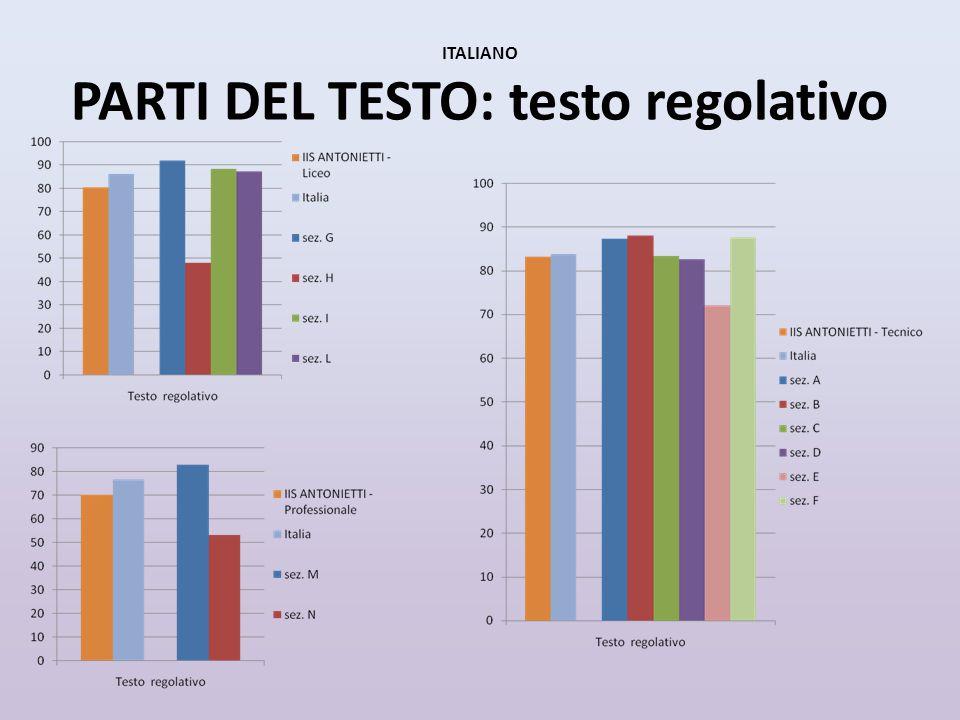 ITALIANO PARTI DEL TESTO: testo poetico