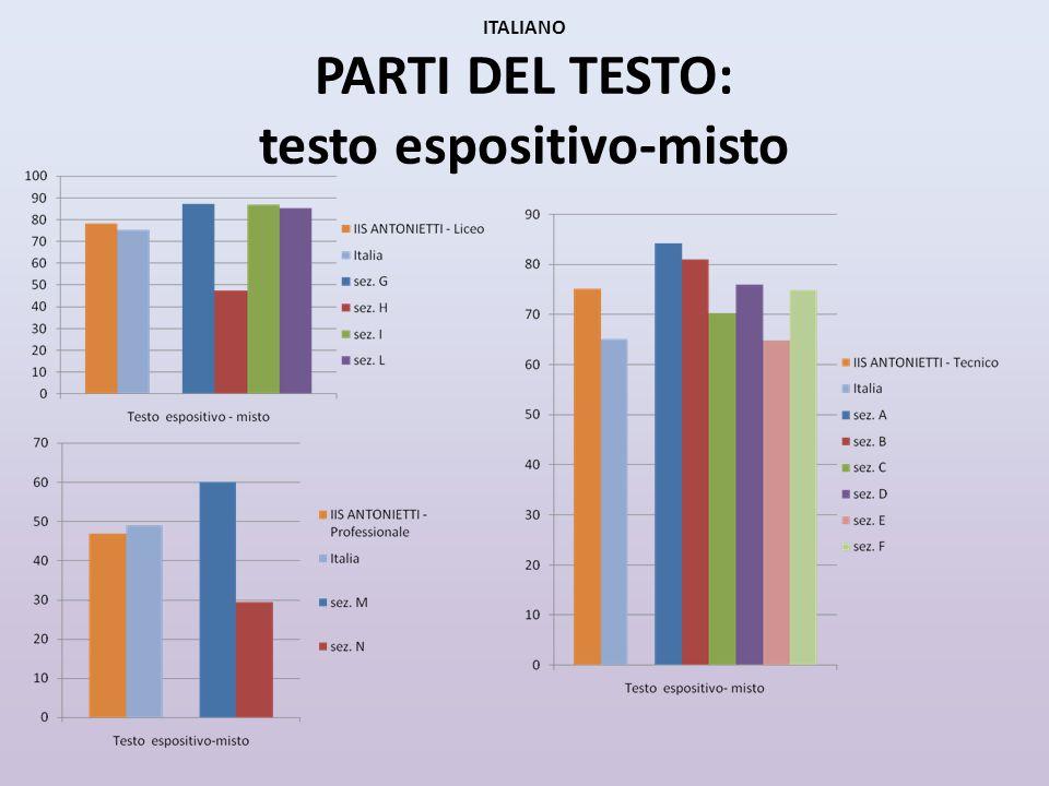 ITALIANO PARTI DEL TESTO: testo espositivo-argomentativo