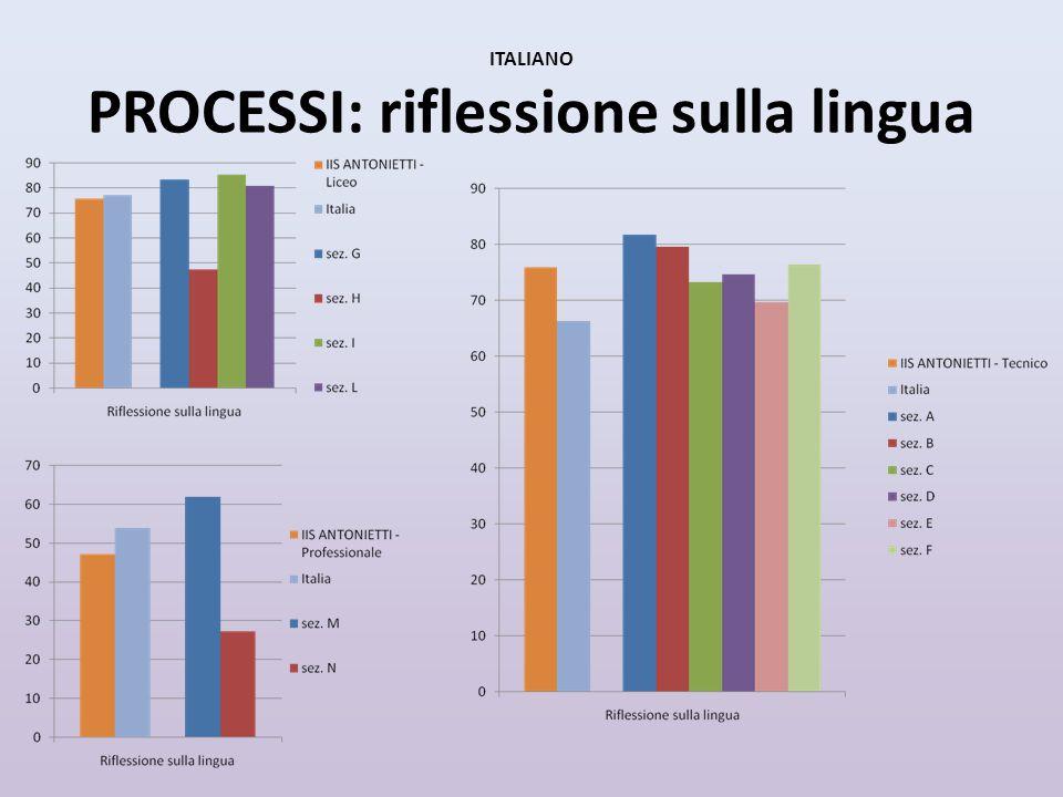 ITALIANO PROCESSI: individuare informazioni