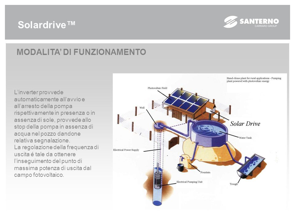Solardrive™ OPERATING MODE The inverter starts and stops the pump automatically in the presence or absence of the sun, respectively.