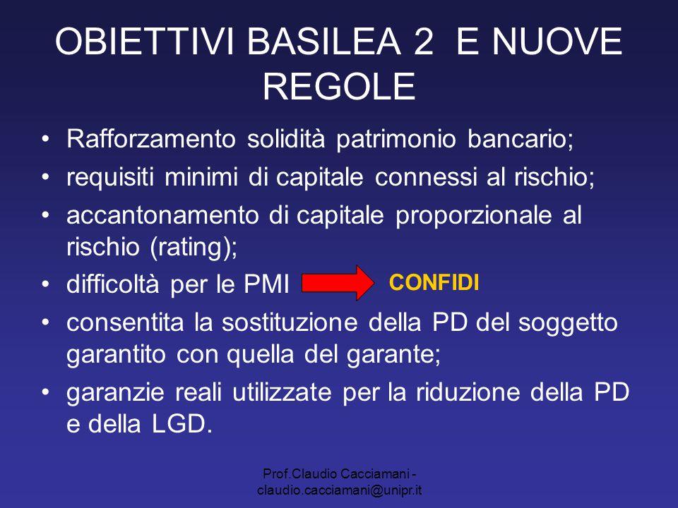 Prof.Claudio Cacciamani - claudio.cacciamani@unipr.it CONFIDI E BASILEA 2 CONFIDI SEMPLICI CONFIDI EVOLUTI Garanzie reali Banche IRB Da garanzie reali a garanzie personali (in forma di anticipazione) NECESSITA' DI CONTROGARANZIA Ammissibilità delle garanzie reali dei Confidi solo per la parte coperta dal fondo di garanzia monetario, vincolato presso la banca