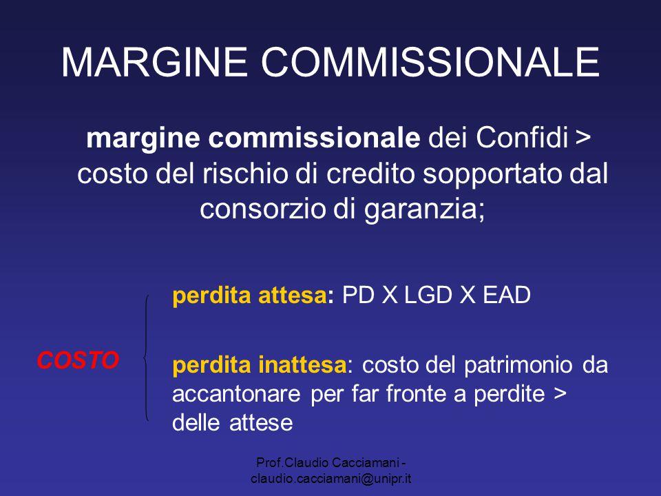 Prof.Claudio Cacciamani - claudio.cacciamani@unipr.it EVOLUZIONE CONFIDI Tre modelli di Confidi: 1) Confidi tradizionali iscritti all'art.