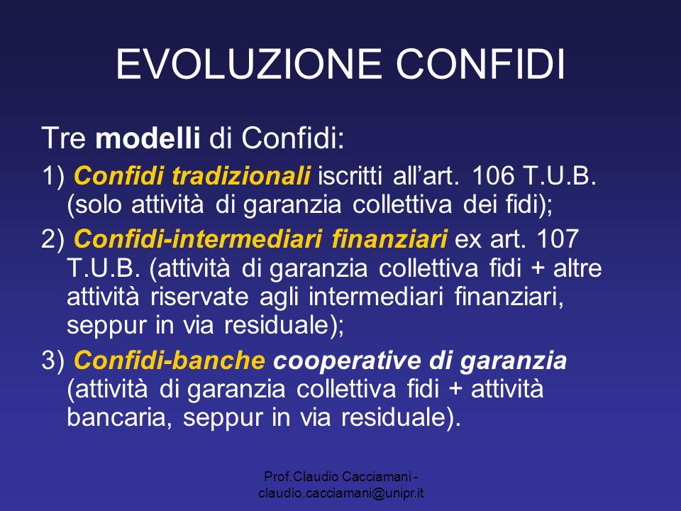 Prof.Claudio Cacciamani - claudio.cacciamani@unipr.it ORGANIZZAZIONE CONFIDI Garanzie prestate : di tipo reale (col c.d.