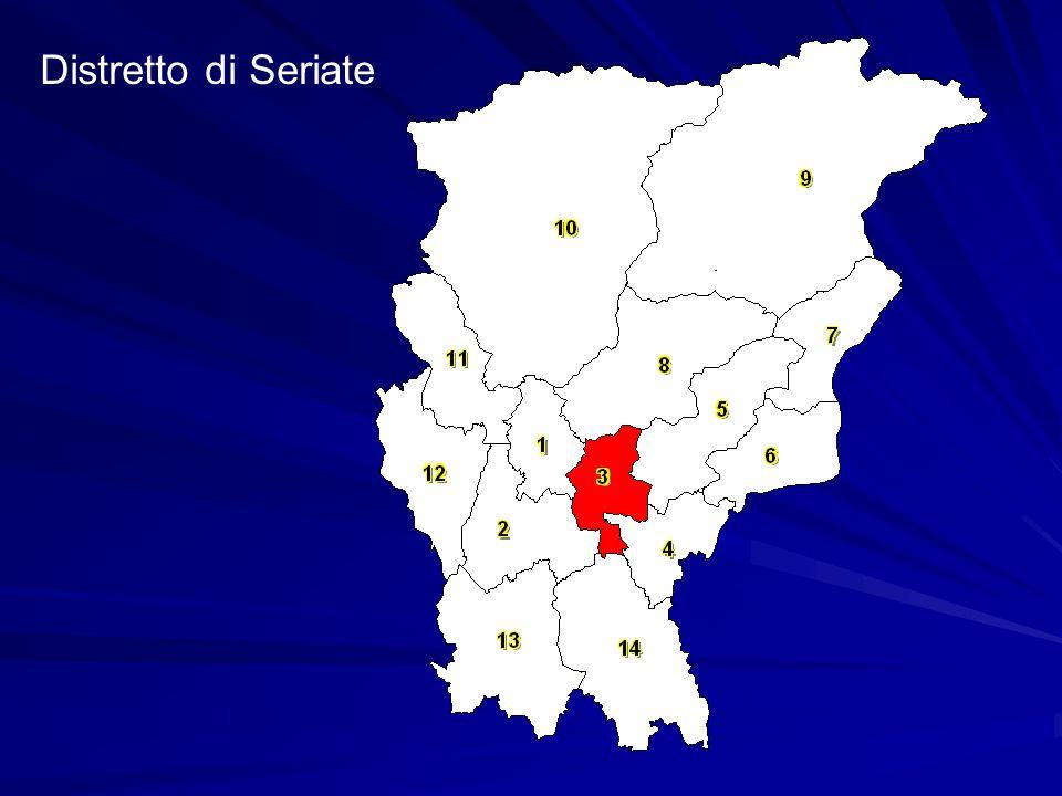 DistrettiMFM+F 1Bergamo69.45877.446146.904 2Dalmine68.15767.269135.426 3Seriate34.88834.67369.561 4Grumello22.76722.33745.104 5 Valle Cavallina 25.13124.75049.881 6 Monte Bronzone - Basso Sebino 14.92514.78729.712 7 Alto Sebino 14.65415.39930.053 8 Valle Seriana 47.95249.36497.316 9 Valle Seriana Superiore Val di Scalve 21.73321.97143.704 10 Valle Brembana 21.68721.97743.664 11 Valle Imagna e Villa d Almè 25.01025.39550.405 12 Isola Bergamasca 61.33761.281122.618 13Treviglio51.70552.053103.758 14 Romano di Lombardia 38.86437.85076.714 Totale provincia 518.268526.5521.044.820 Residenti