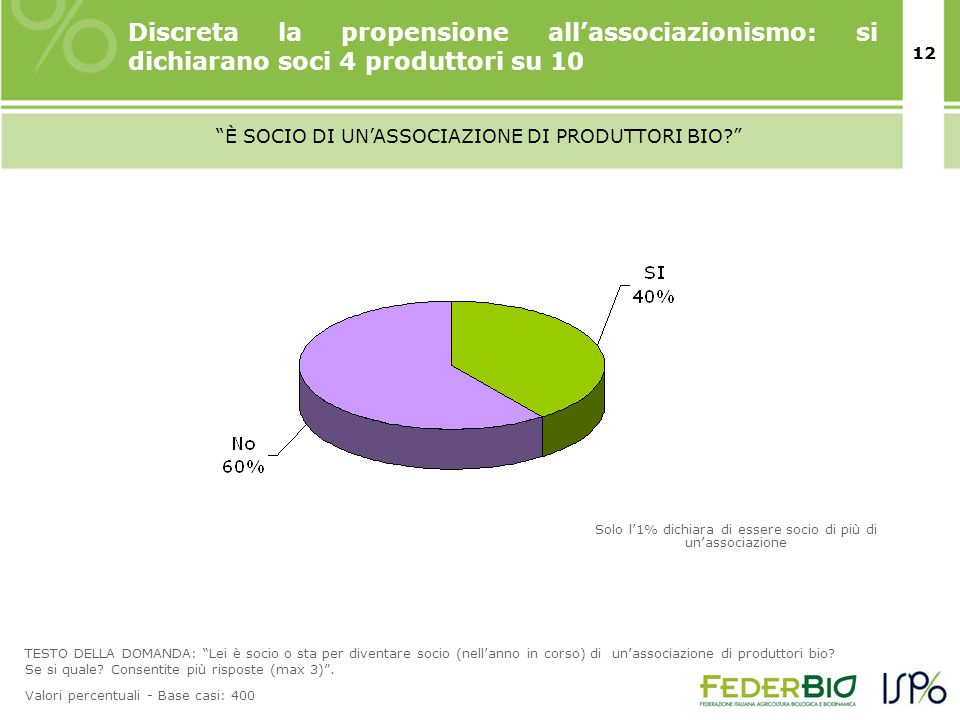 13 TESTO DELLA DOMANDA: Lei è socio o sta per diventare socio (nell'anno in corso) di un'associazione di produttori bio.