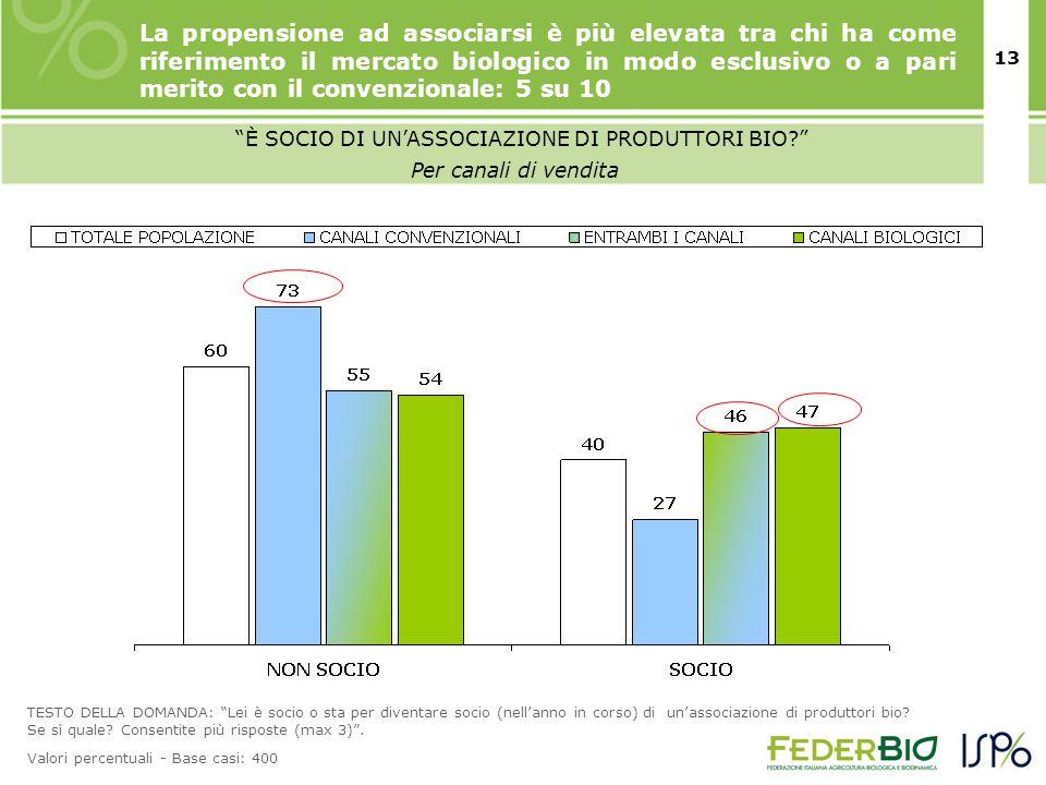 14 TESTO DELLA DOMANDA: Lei è socio o sta per diventare socio (nell'anno in corso) di un'associazione di produttori bio.