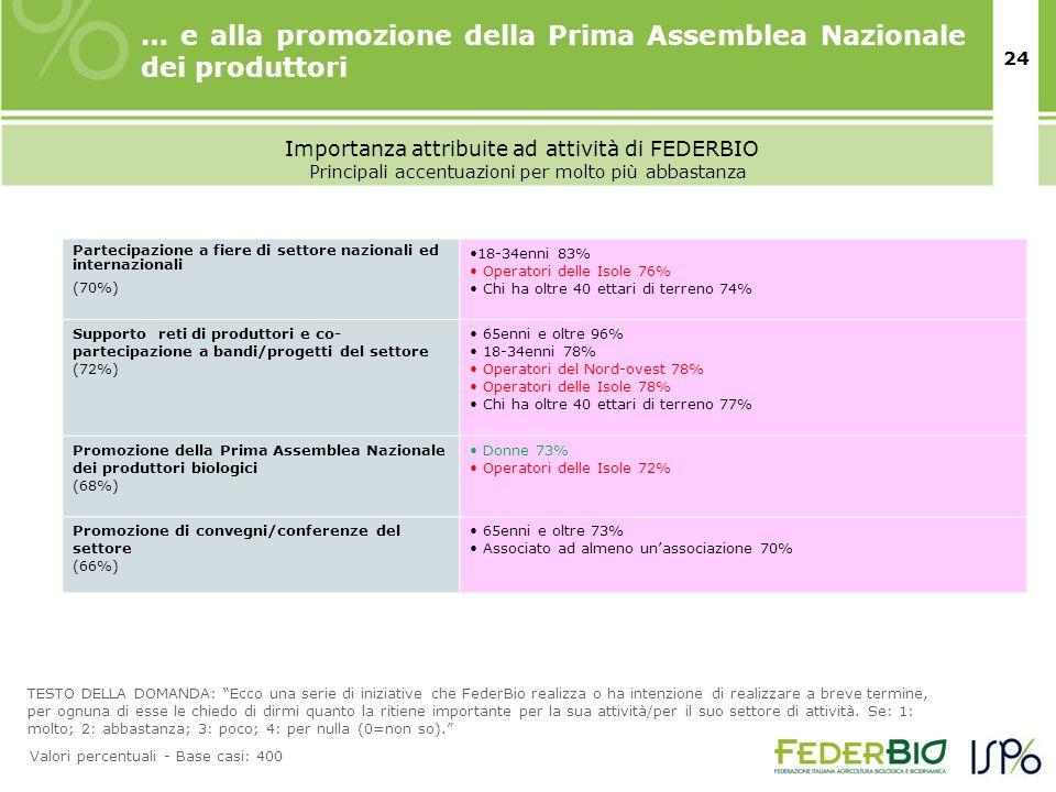 25 Quali azioni prioritarie per FederBio?