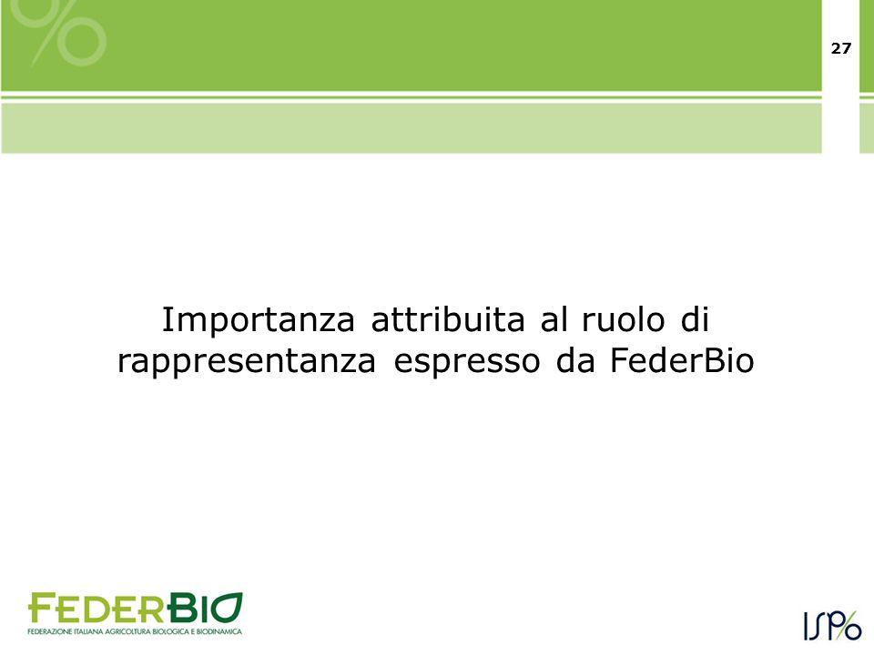 28 TESTO DELLA DOMANDA: Infine, rispetto al ruolo di rappresentanza dell'intero comparto della produzione biologica secondo lei l'esistenza di una federazione come FederBio è …. .