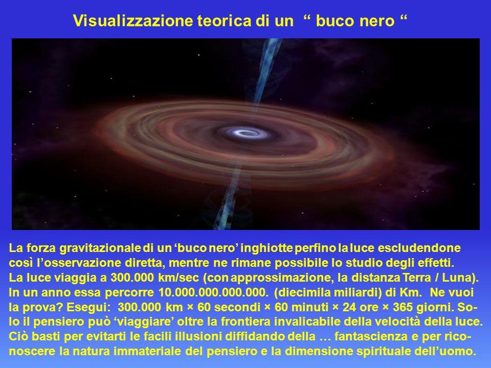 Visualizzazione teorica di un buco nero La forza gravitazionale di un 'buco nero' inghiotte perfino la luce escludendone così l'osservazione diretta, mentre ne rimane possibile lo studio degli effetti.