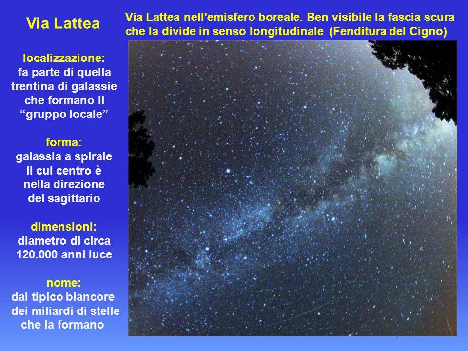 Via Lattea localizzazione: fa parte di quella trentina di galassie che formano il gruppo locale forma: galassia a spirale il cui centro è nella direzione del sagittario dimensioni: diametro di circa 120.000 anni luce nome: dal tipico biancore dei miliardi di stelle che la formano Via Lattea nell emisfero boreale.