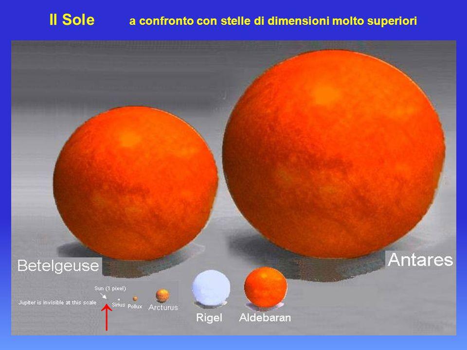 Il Sole a confronto con stelle di dimensioni molto superiori ↑