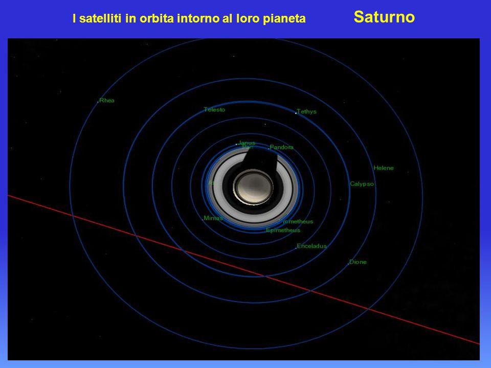 I satelliti in orbita intorno al loro pianeta Saturno