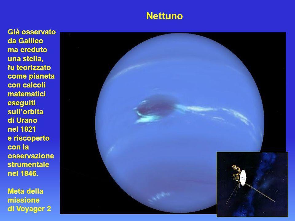Nettuno Già osservato da Galileo ma creduto una stella, fu teorizzato come pianeta con calcoli matematici eseguiti sull'orbita di Urano nel 1821 e riscoperto con la osservazione strumentale nel 1846.