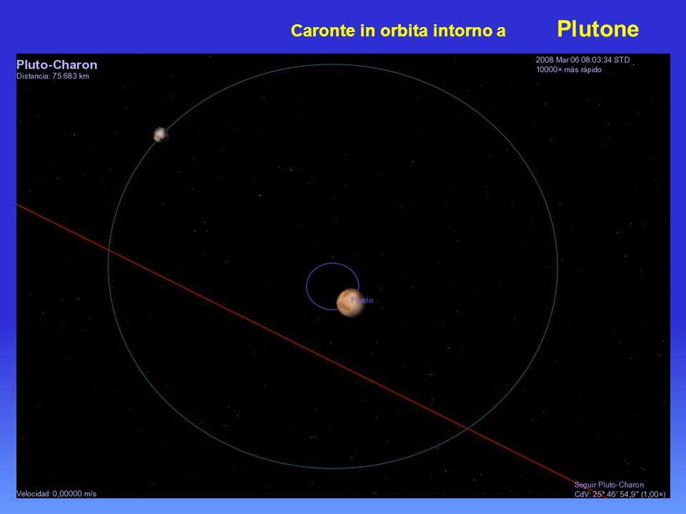 Caronte in orbita intorno a Plutone