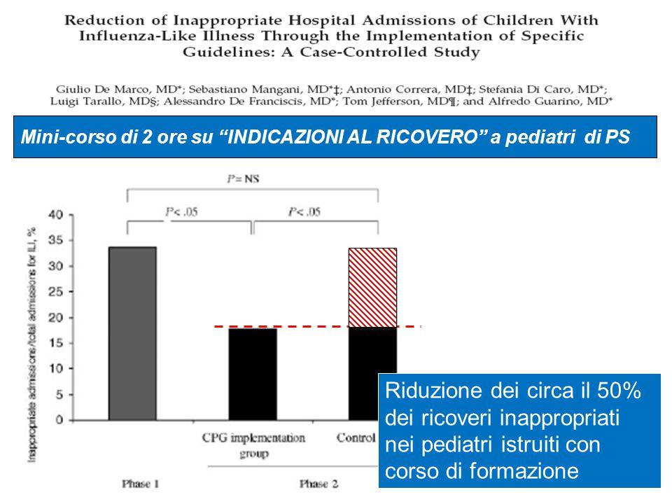 3.300.000 bambini < 5 aaDati ISTAT 2007 80.000 bambini con influenza durante la stagione influenzale Incidenza del 24/1000 <5 aa INFLUNET 2007-8 24.000 bambini che ricevono un ciclo di terapia antibiotica 30% di bambini ricevono un antibiotico in corso di SI 3.000-10.000 bambini con diarrea associata ad antibiotici Incidenza della Antibiotic- associated diarrhea AAD pari a 11-40% J Pediatr 2006 9-22 reazioni allergiche e 0.5-1 anafilassi letale in base all'antibiotico Incidenza dopo la prima somministrazione di antibiotico: Eventi allergici 4.3-8.7/10.000 Anafilassi 0.1-0.5/10.000 Drug Saft.2007