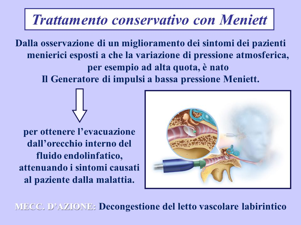 Trattamento conservativo con Meniett Gli stimoli pressori sono applicati per 3 volte al giorno e ogni volta consistono in una sequenza di 3 cicli di un minuto ognuno, separati da un intervallo di 40 secondi.