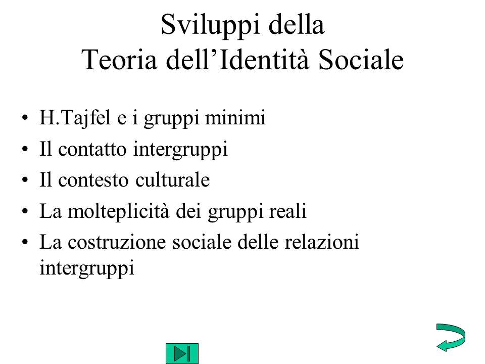 La Teoria dell'Identità Sociale H.Tajfel; J.Turner; R.Brown; M.Hewstone Il concetto di identità socialeidentità sociale Continuum interindividuale vs intergruppiinterindividuale vs intergruppi Gli esperimenti sui gruppi minimigruppi minimi Processi di favoritismo per l'in-groupfavoritismo Le condizioni per un contatto efficace.contatto