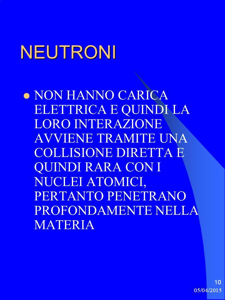 05/04/2015 11 RADIAZIONI ELETTROMAGNETICHE: RAGGI GAMMA E X SONO FASCI DI FOTONI ENERGETICI IN GRADO DI PROVOCARE IONIZZAZIONI SI GENERANO QUANDO GLI ELETTRONI VELOCI SONO ARRESTATI DA UN OSTACOLO