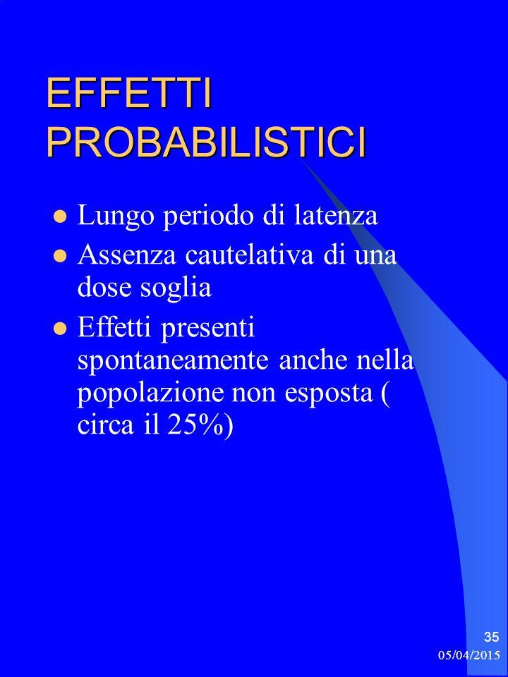 05/04/2015 36 EFFETTI PROBABILISTICI PRINCIPIO CAUTELATIVO DELL'IPOTESI LINEARE SENZA SOGLIA (L-NT) PERCHE' PER LE DOSI BASSE (< A QUALCHE CENTINAIA DI MILLISIEVERT) NON SONO INDICAZIONI