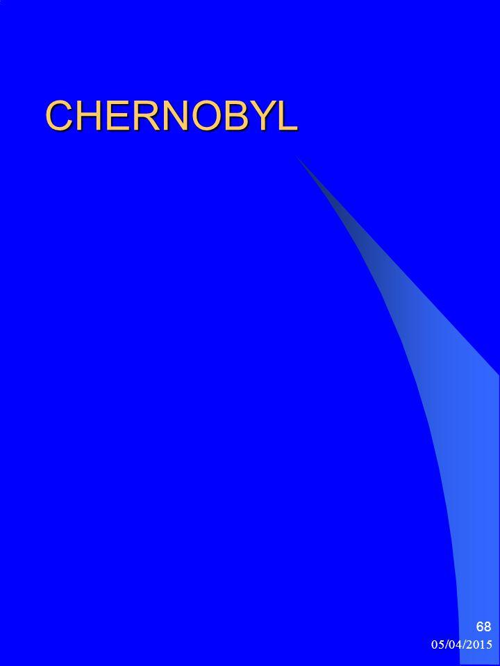 CHERNOBYL: EFFETTI ACUTI DECESSI IMMEDIATI 31 DECESSI SUCCESSIVI 29 –TRA CUI 9 BAMBINI PER K DELLA TIROIDE 05/04/2015 69