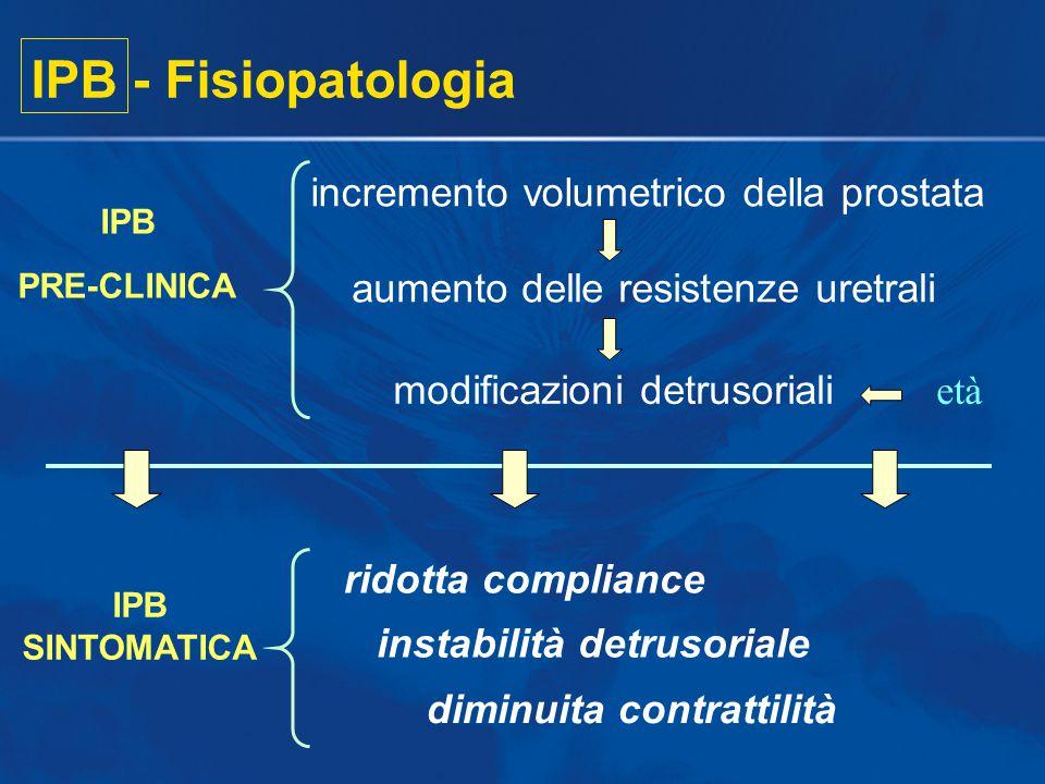 - ipovalidità del getto urinario - mitto intermittente - esitazione iniziale - sensazione di ristagno post-minzionale IPB - Clinica SINTOMI IRRITATIVI: correlati alla fase di riempimento - frequenza minzionale - urgenza minzionale - incontinenza da urgenza rappresentata dai LUTS (Lower Urinary Tract symptoms) SINTOMI OSTRUTTIVI: correlati alla fase di svuotamento