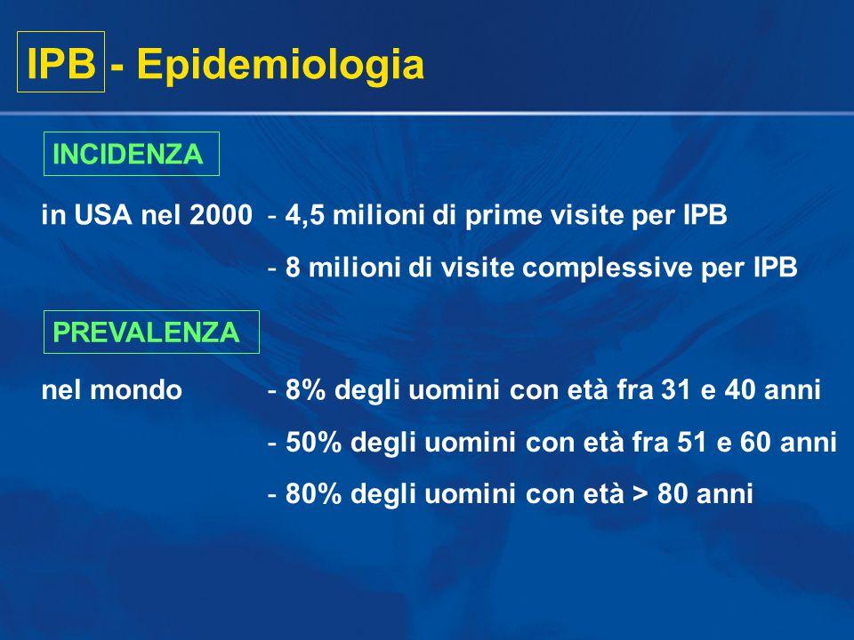 IPB - Eziologia (T e la sua forma biol.