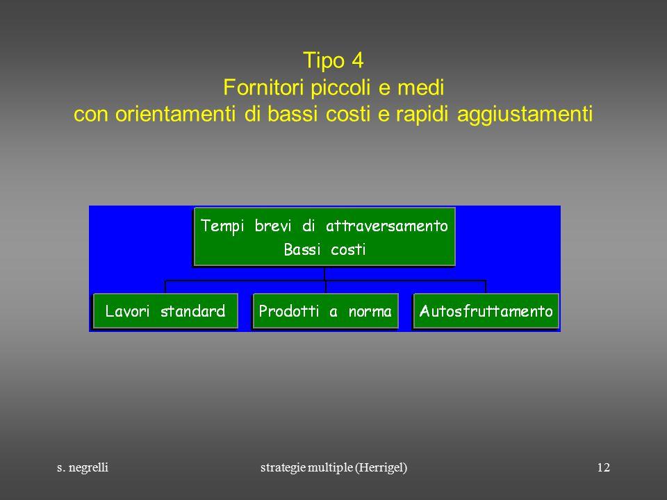 s.negrellistrategie multiple (Herrigel)13 4.