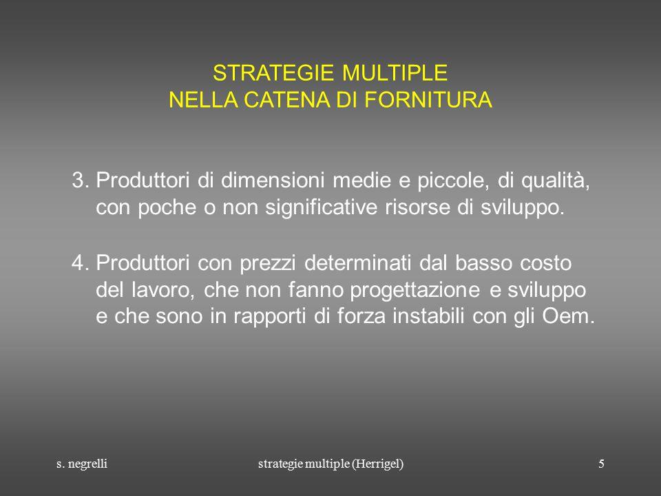 s. negrellistrategie multiple (Herrigel)6 Tipo 1 Strategie dei grandi fornitori globali