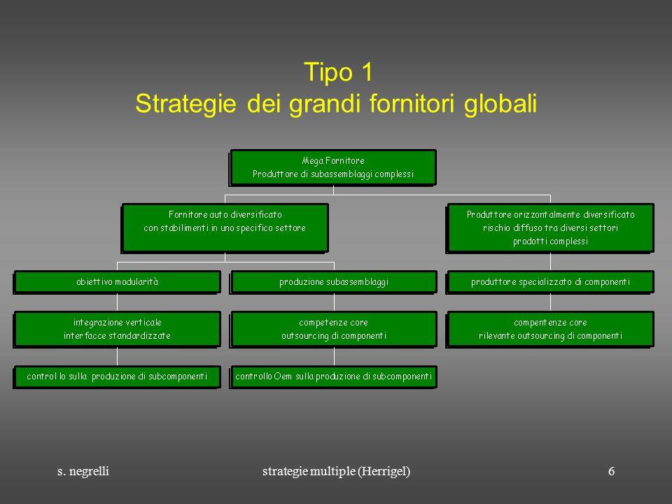 s.negrellistrategie multiple (Herrigel)7 1.