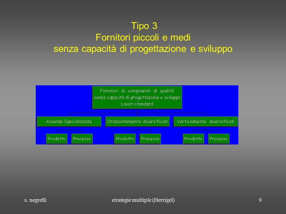 s.negrellistrategie multiple (Herrigel)10 2-3.