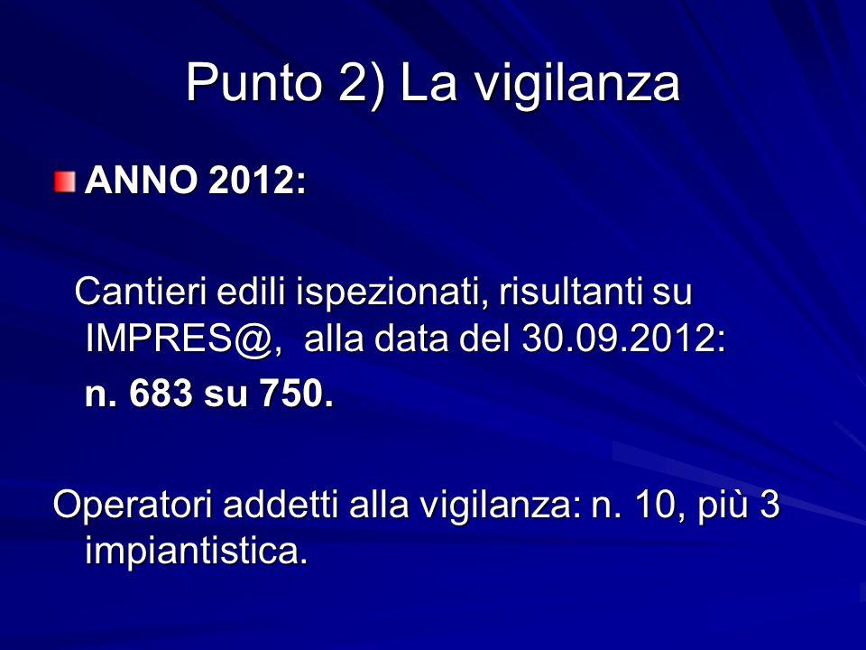 Punto 2) La vigilanza CONTESTAZIONI ELEVATE Nel comparto edile, sono stati elevati n.