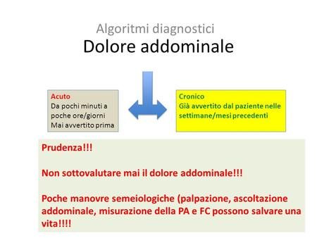 Algoritmi diagnostici