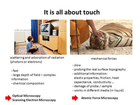It is all about touch scattering and adsorption of radiation (photons or electrons) mechanical forces - fast - large depth of field – complex information.