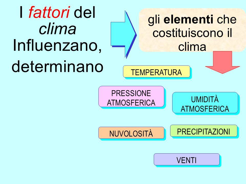 I fattori del clima