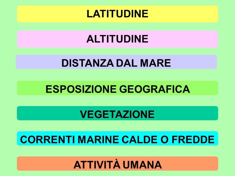La latitudine (distanza di un luogo dall'Equatore) E q u a t o r e La latitudine influisce soprattutto sulla temperatura.