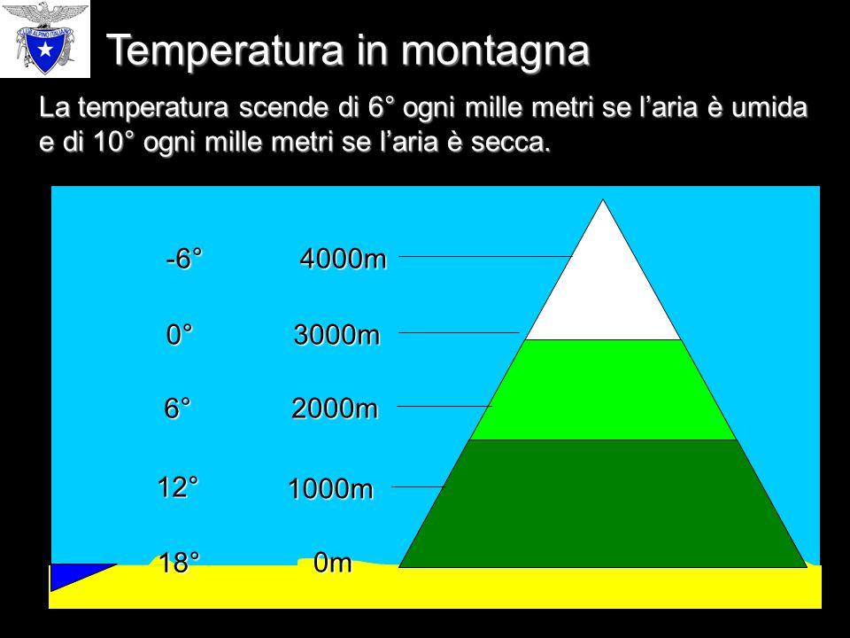 0m La pressione atmosferica scende all'aumentare della quota con una legge esponenziale.