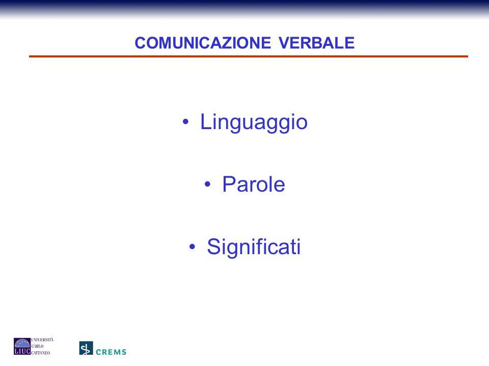 COMUNICAZIONE NON VERBALE Un esempio...