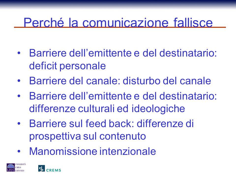 I DISTURBI DELLA COMUNICAZIONE Tecnici: rumori che non permettono la comunicazione, ad es.