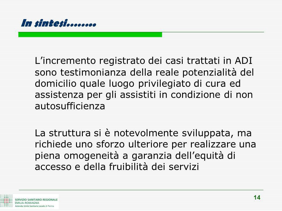 15 I PERCORSI INNOVATIVI IL CASE MANAGEMENT TERRITORIALE ………………..