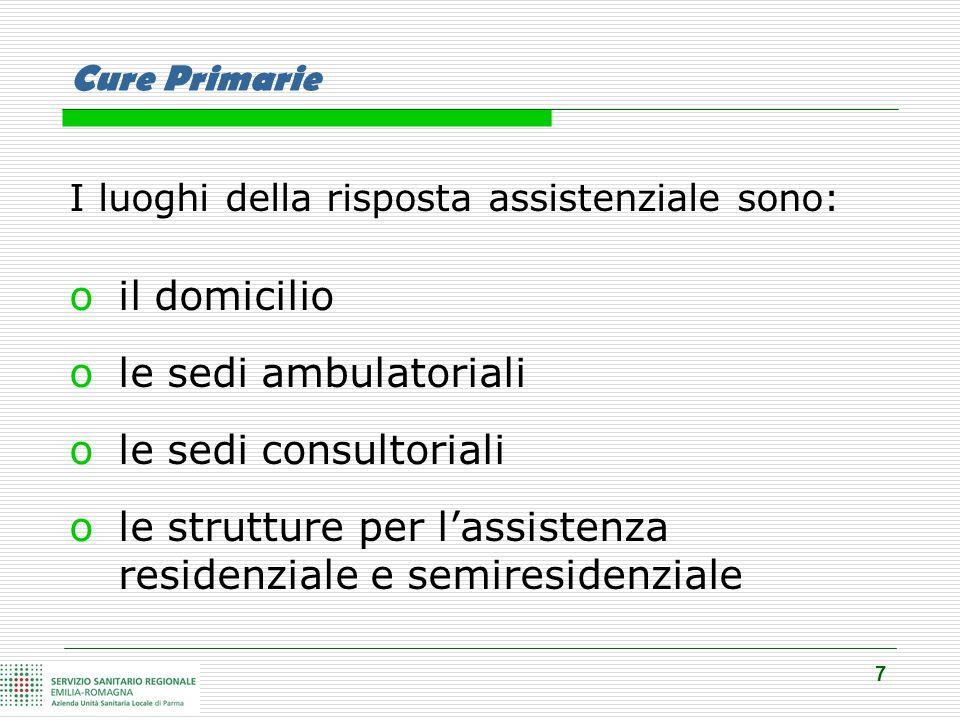 8 Assistenza Domiciliare Integrata … Come nasce…..