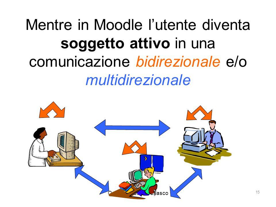 Ornella Robutti Brusasco 16 ambiente virtualecollaborativo iscritti RETE Si crea un ambiente virtuale collaborativo, a cui partecipano solo gli iscritti: una RETE