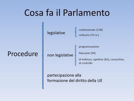 Il parlamento l iter legis ppt scaricare for Indirizzo parlamento italiano